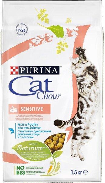 Сухой корм CAT CHOW Special Care Sensitive для кошек с чувствительным пищеварением
