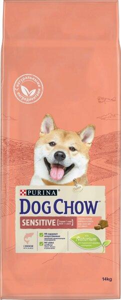 Сухой корм DOG CHOW Sensitive для собак с чувствительным пищеварением и кожей